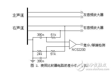 检测差分信号的第二种方法,是利用比较器来检测信号的直流电平,或是